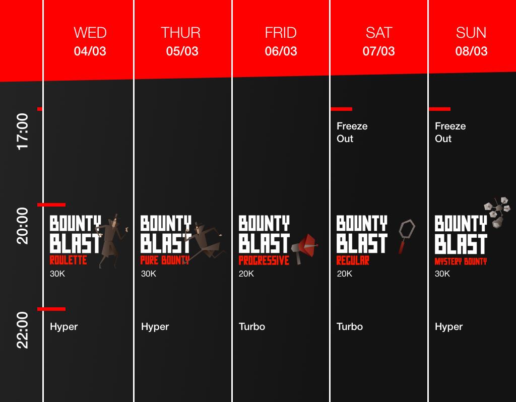 Bounty Blast Series Schedule